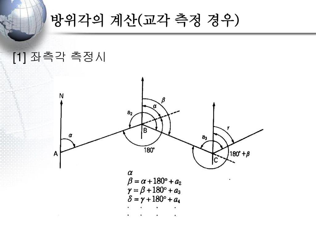 방위각의 계산(교각 측정 경우) [1] 좌측각 측정시